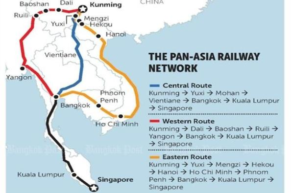 pan-asia-rail-network